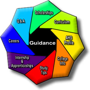 Guidance Office Graphic